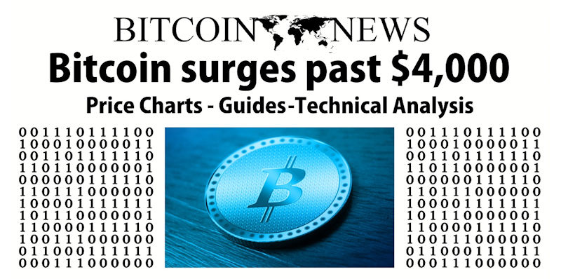 Top 5 Bitcoin and Cryptocurrency News Sites - Bitcoin Hash