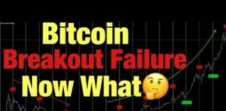 Bitcoin Breakout Failure - What Now?